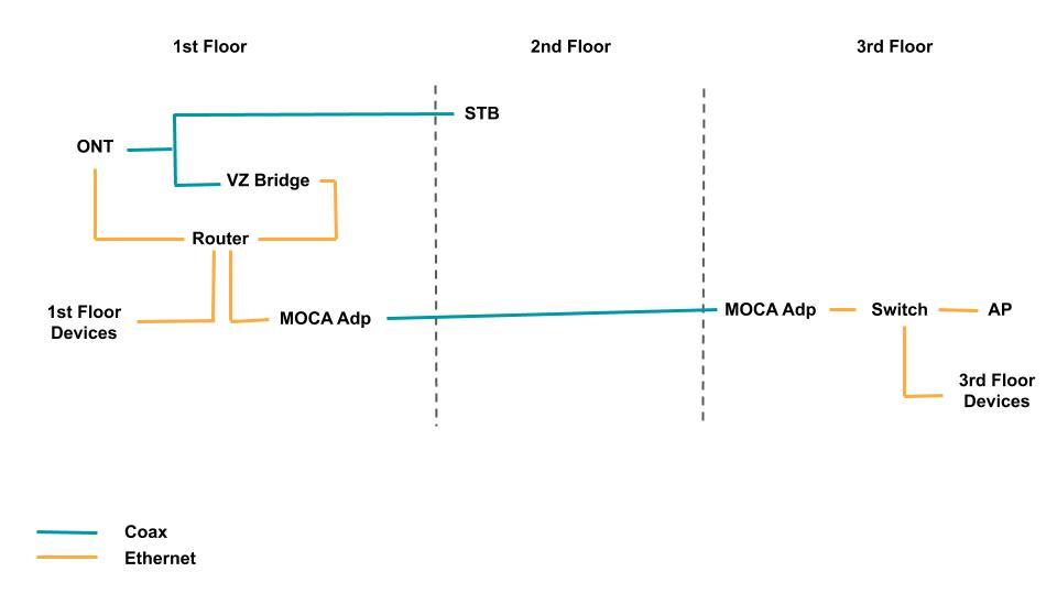 Kingsley Network (1).jpg