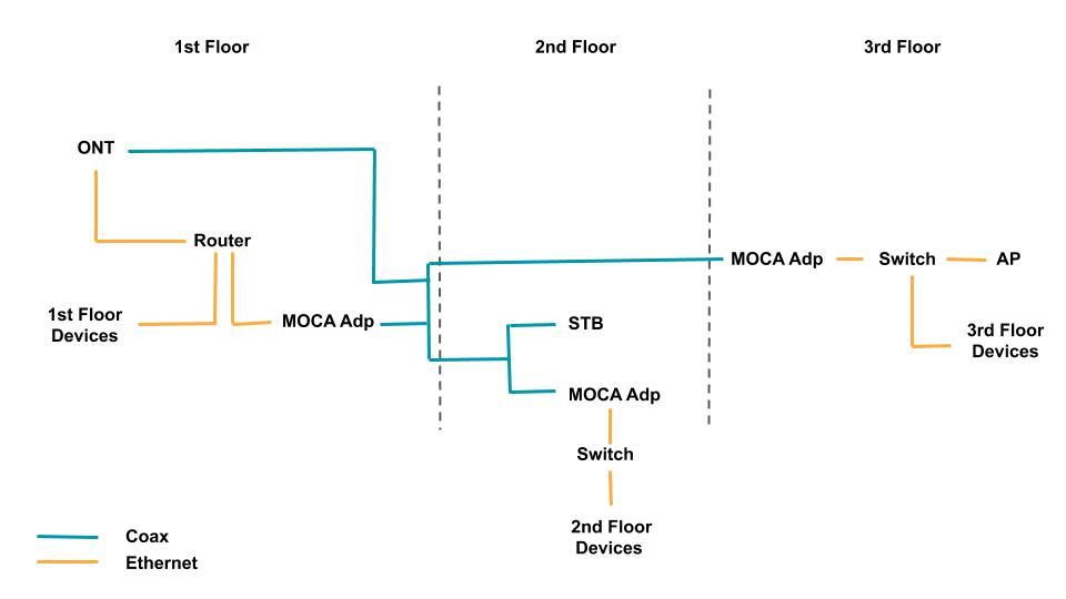 Kingsley Network (2).jpg