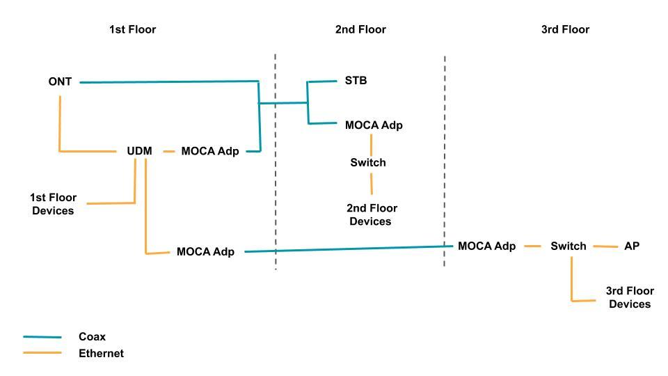 Kingsley Network (3).jpg