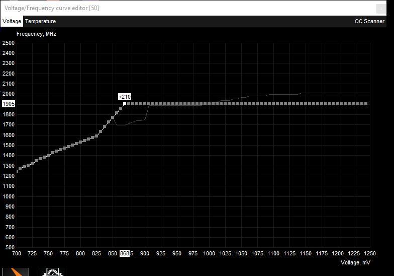power curve.JPG