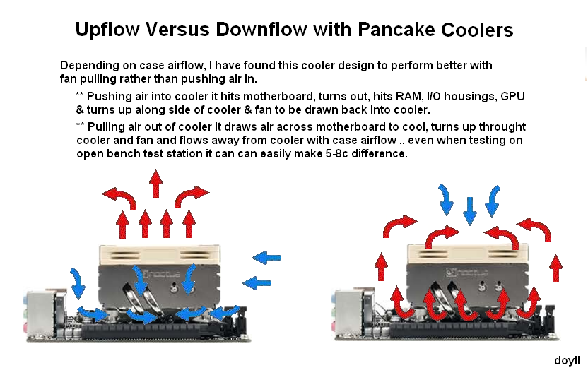 Upflow vs Downflow w- pancake coolers.PNG
