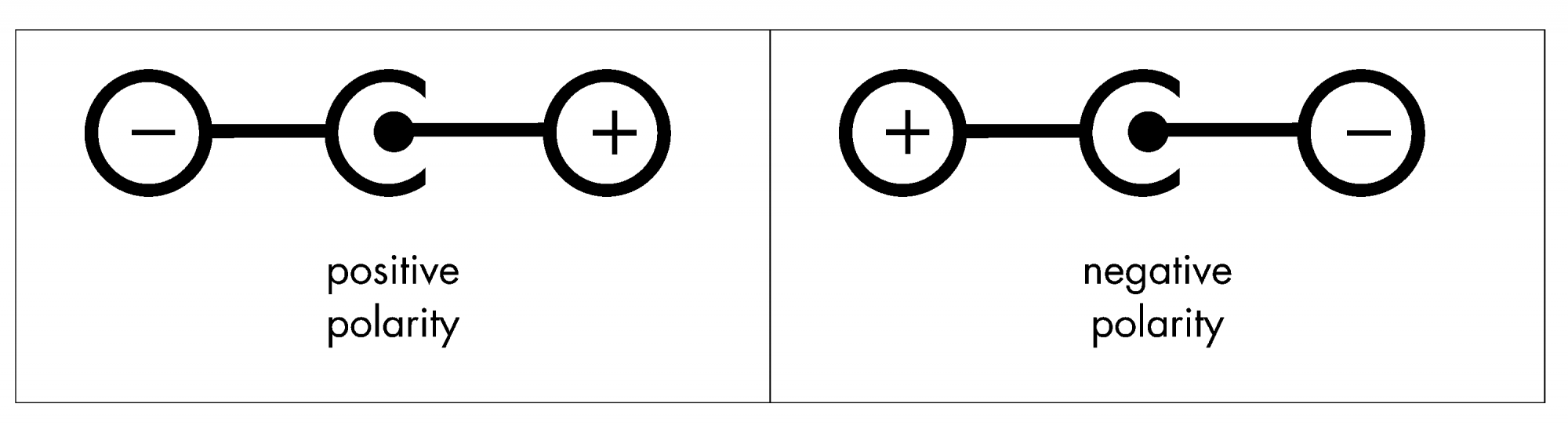 Coaxial DC Jack Polarity.png